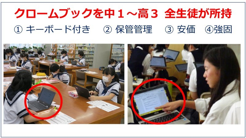 2020年度 神奈川学園オンライン期間の取り組み